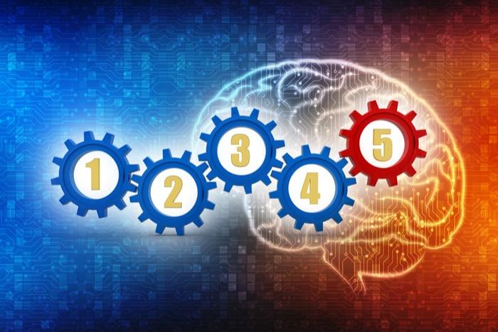 5 Ways Technology Improves Learning