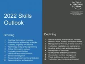 World Economic forum skills outlook